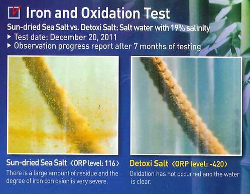 Detoxi - oxidační test